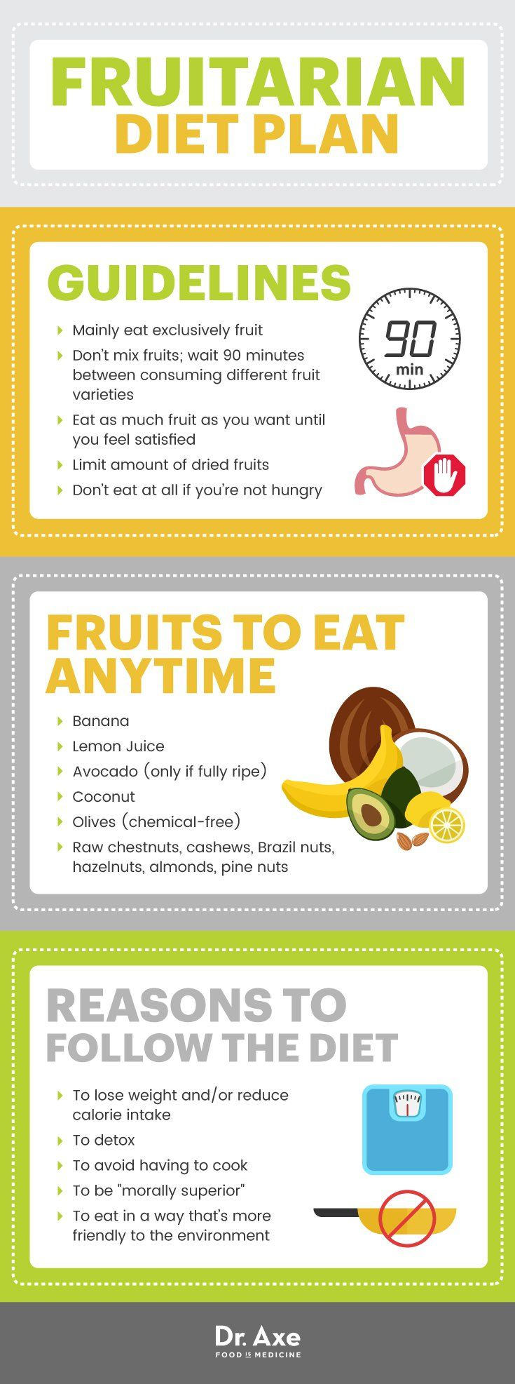 Fruitarian Diet: Is an All-Fruit Diet Healthy or Dangerous