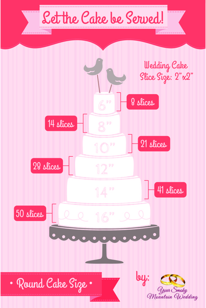 how to cut a wedding cake serve guests cake serving guide brought to you by your smoky mountain 15631
