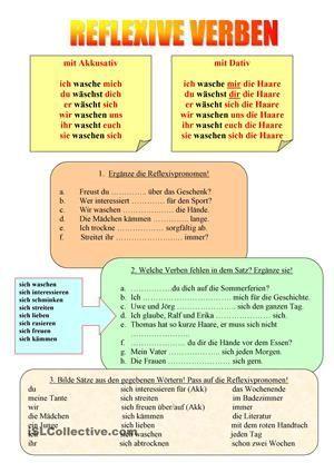 Reflexive Verben | Language