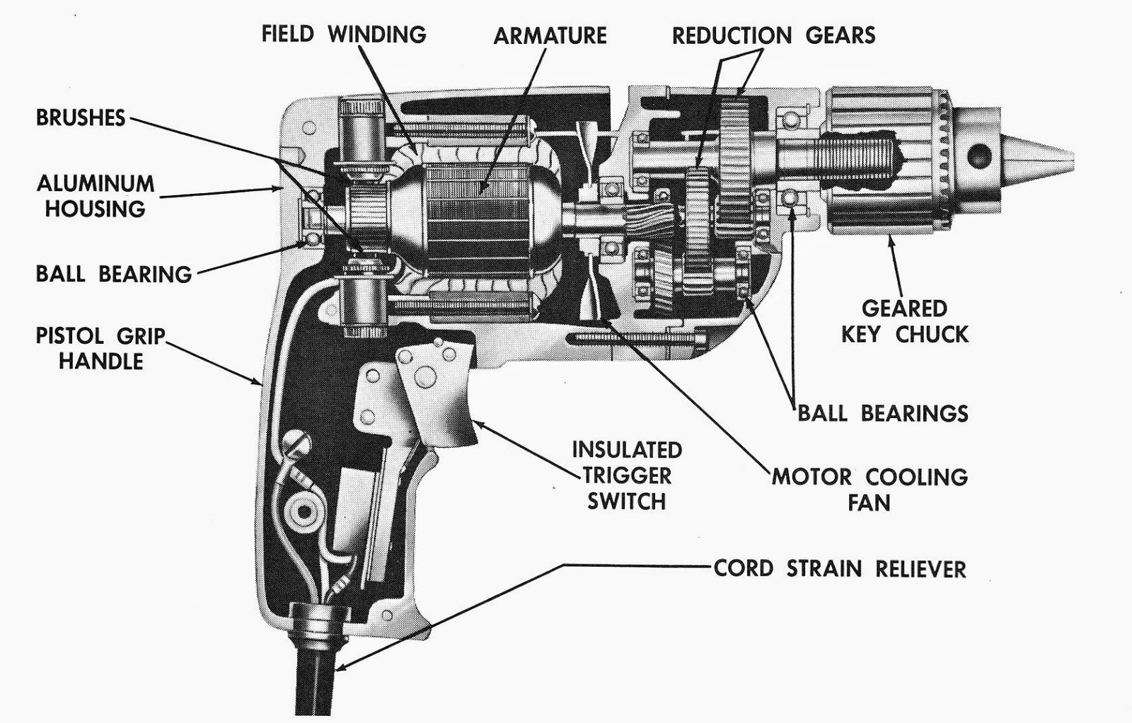 Image Result For Parts Of An Electric Drill  Mit Bildern