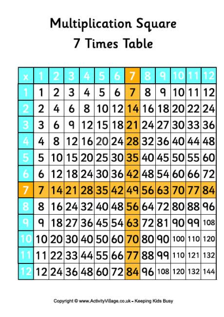7 times table - multiplication square enfants Pinterest - multiplication table