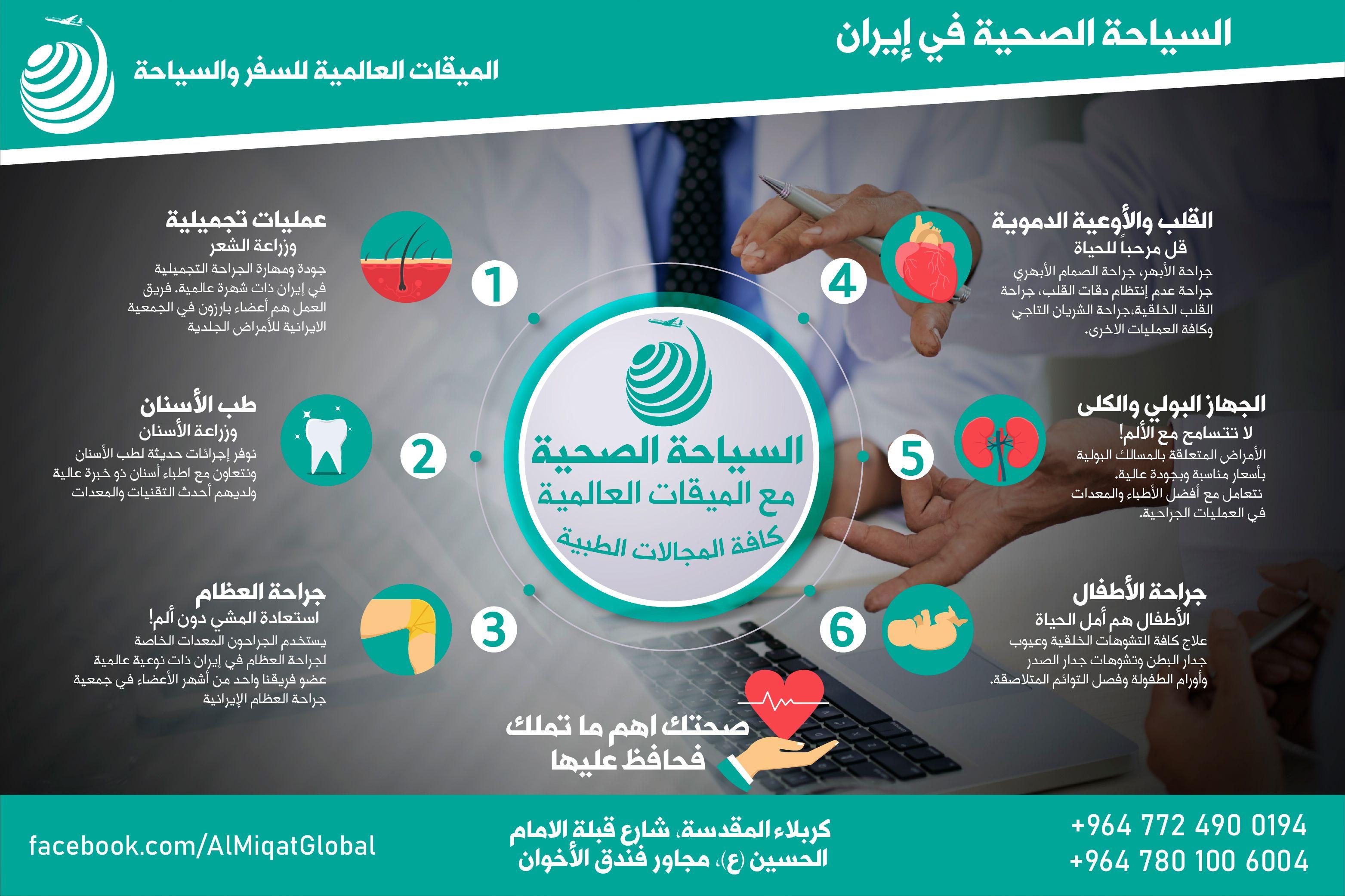 Infograph For Medical Tourism Agency Medical Tourism Tourism Infographic