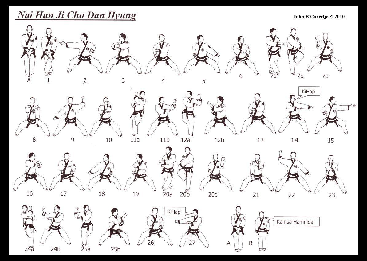 Tang Soo Do Forms Diagrams Street Light Wiring Diagram D Nai Han Ji Hyung 39s Chon Kyong Karate