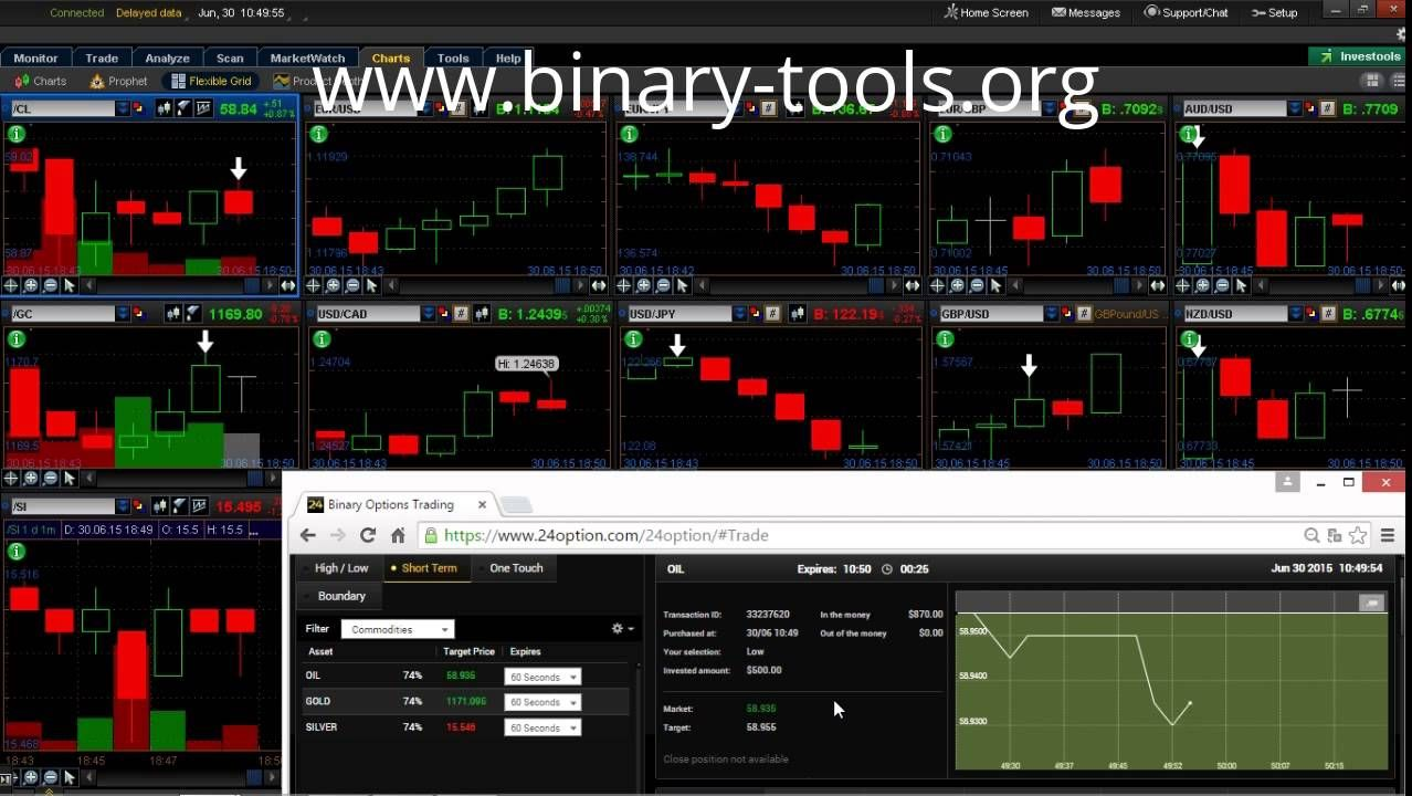 Penny stock brokerage in india