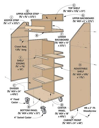 Best Under Stair Storage Woodsmith Plans Tame That Monstrous Mess Under Your Stairs And Reclai 400 x 300