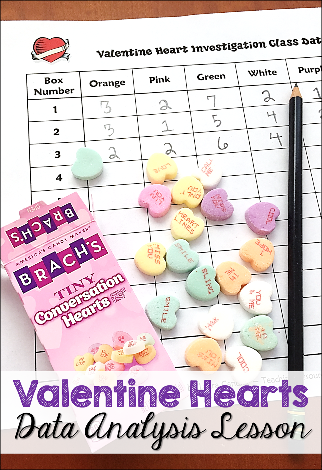 Valentine Hearts Math Investigation Teaching