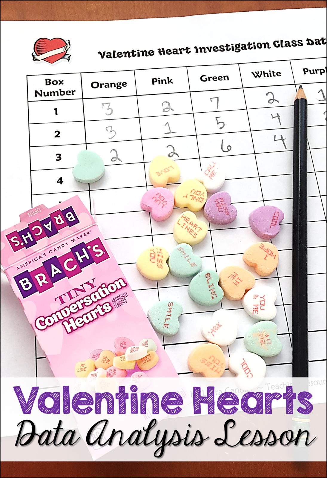 Valentine Hearts Math Investigation Teaching