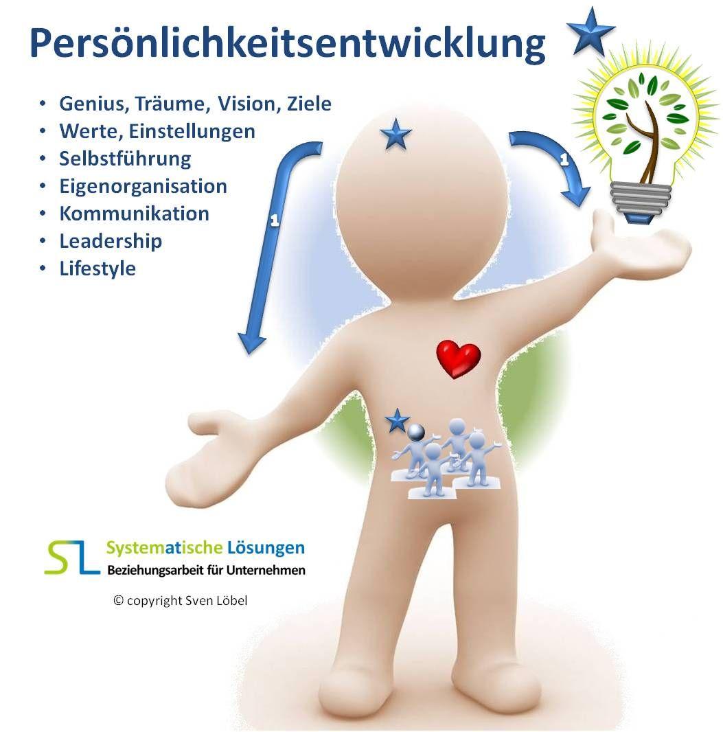 Leadership #Lifestyle #Führung ist Einstellung – Führung ist ...