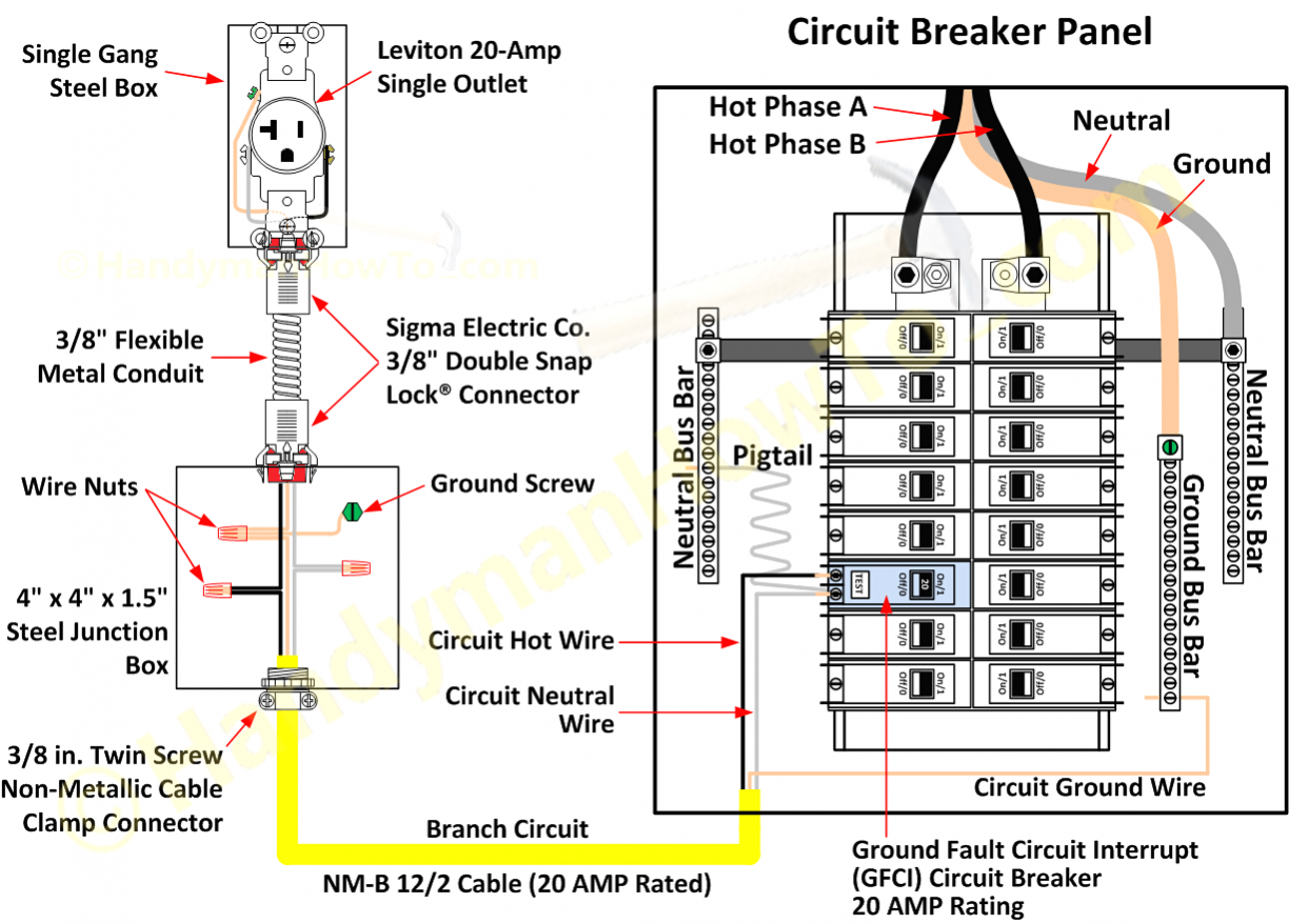Electrical Panel Board Wiring Diagram Pdf Canopi Me Throughout Circuit Breaker Panel Breaker Panel Electrical Breakers