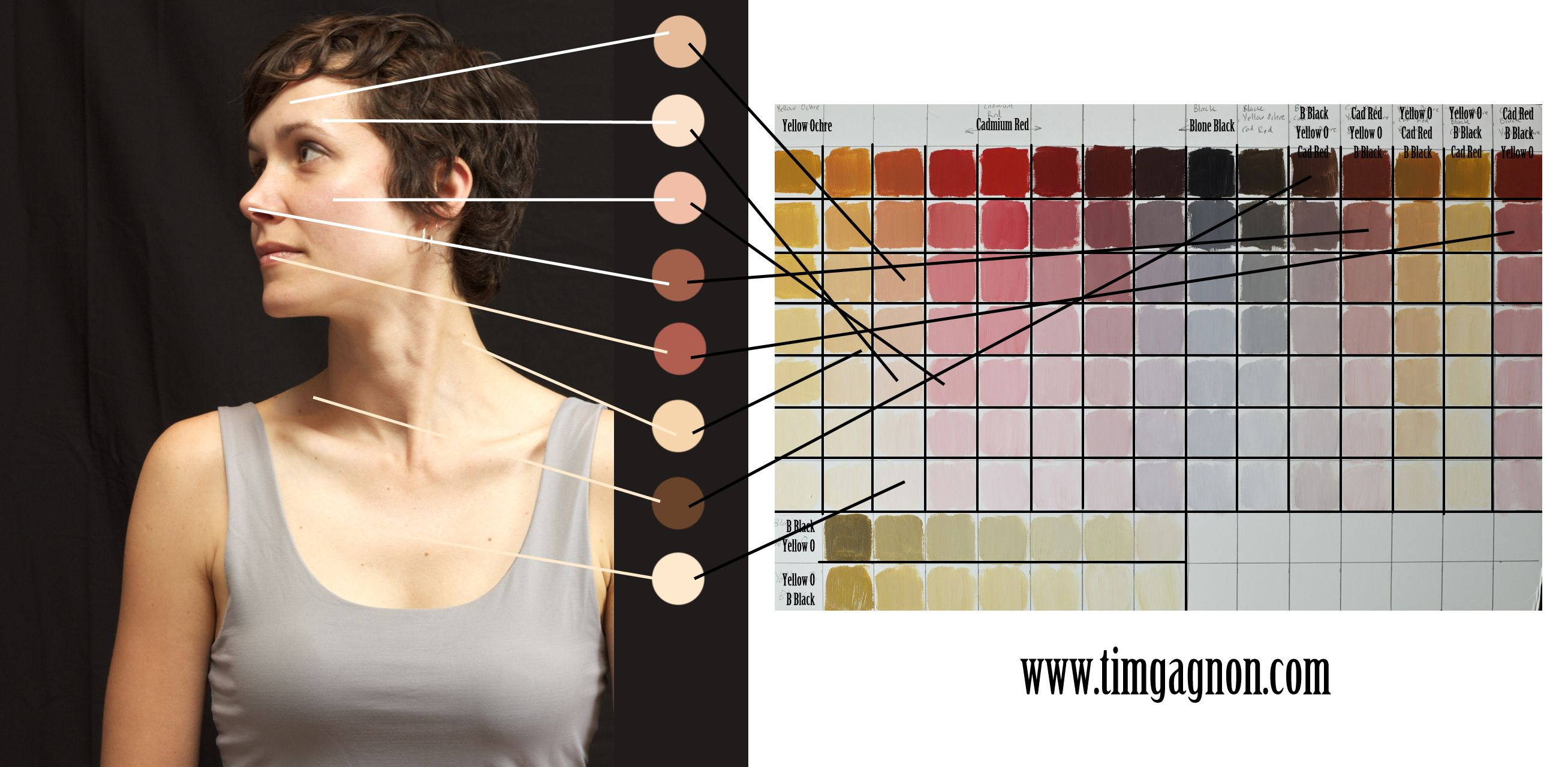 how to know what skin tone i am