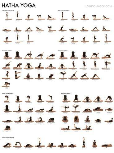 hath some  yoga poses chart hatha yoga