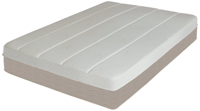 43% OFF on Sleep Master 14-Inch Grand Memory Foam Mattress, King.