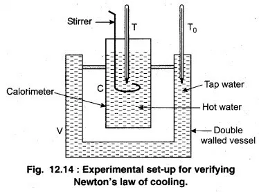 RBSE Solutions for Class 11 Physics Chapter 12 Thermal