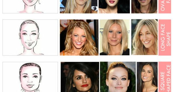What Hairstyle To Choose According To Your Face Shape Being A Girl