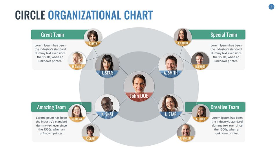 Organizational Chart and Hierarchy Keynote Template Places to