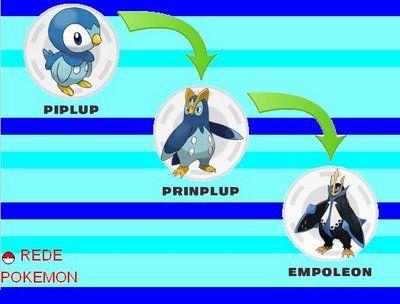 Piplup Evolution Pokemon Pinterest Pokémon and Evolution