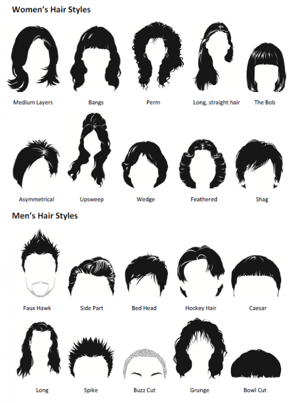 Short Female Hairstyle Names Names Of Haircuts Hairstyle Names Girl Haircuts
