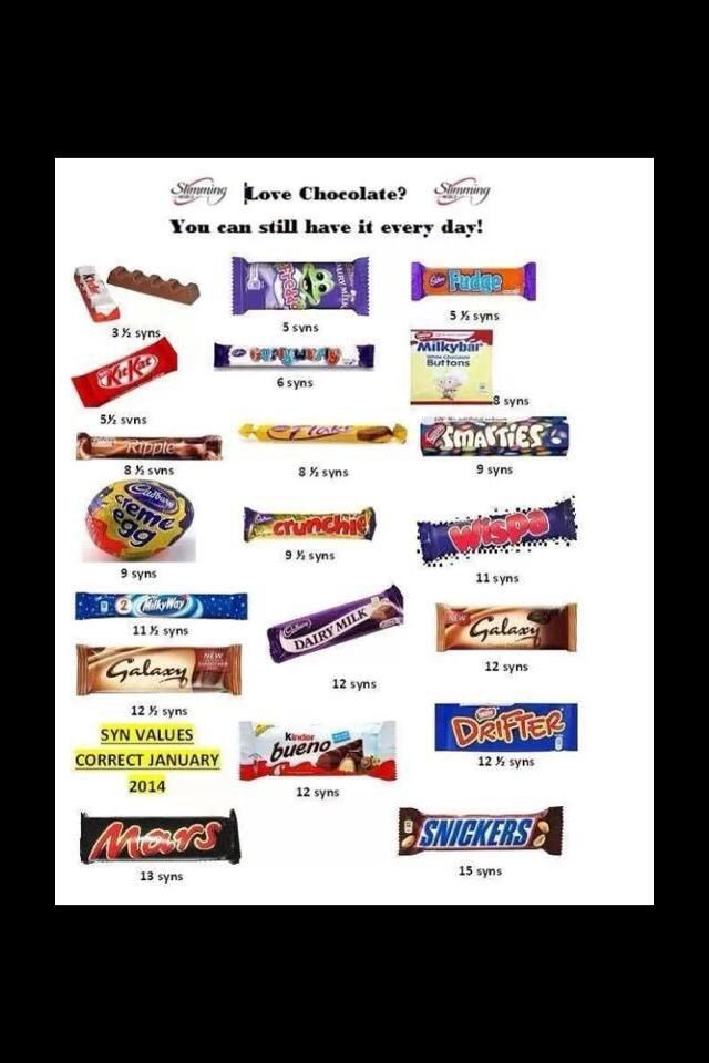 Slimming World Chocolate Syns Fat Club Slimming World