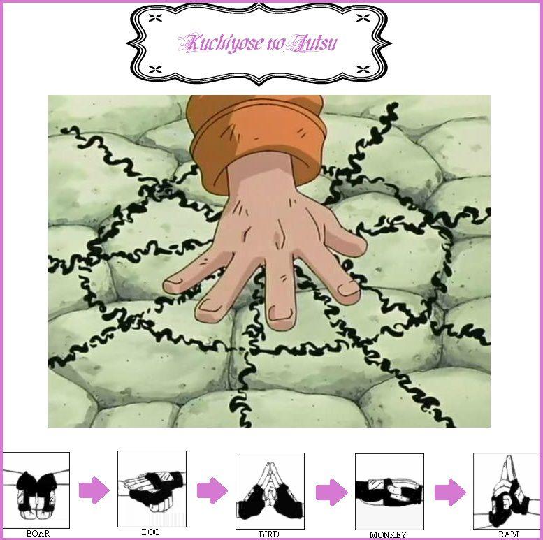 Photo of Jutsu Instruction: Kuchiyose no Jutsu by sutoroberikurimu on DeviantArt