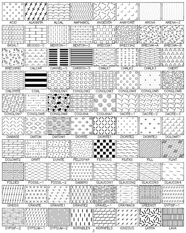 100 Plus Hatch Patterns-AutoCAD hatch patterns | CAD | Hatch pattern