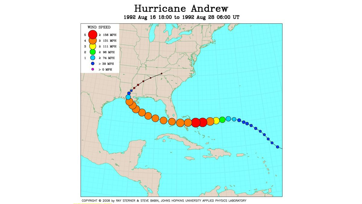 Image Result For Hurricane Andrew Path Hurricane Andrew Image Hurricane