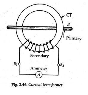 CURRENT TRANSFORMER (CT) : CIRCUIT DIAGRAM, CONSTRUCTION