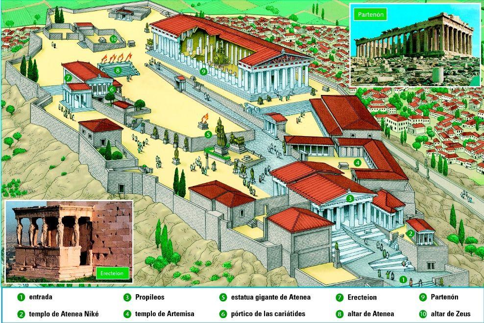 Templos Griegos Acropolis Partes Grecia Antigua Atenas Grecia
