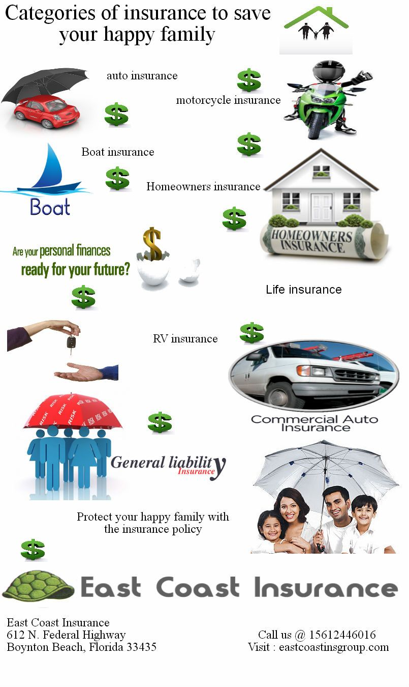Categories Of Insurance To Save Your Happy Life Boat Insurance