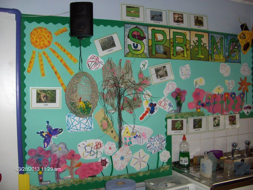 Classroom Display Ideas Ks1 ~ Weather and the seasons spring nests blossom lambs