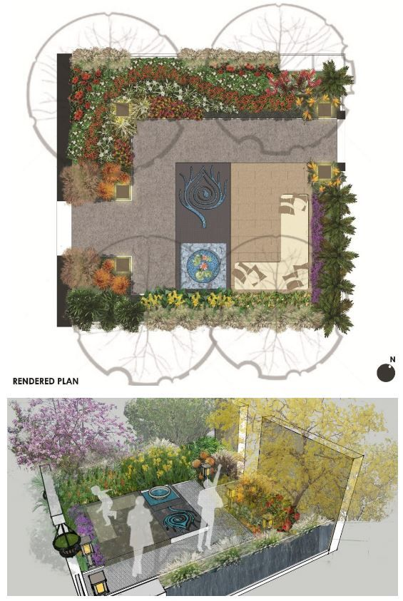 Garden Design Plan Inspired By Indian Culture Garden Gardening Gardenplan Gardening Ideas Luxury Garden Design Home Garden Design Garden Design Layout