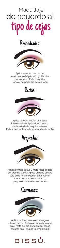 Maquilla tus ojos de acuerdo a tu tipo de cejas y sácale partido a - Tipos De Cejas