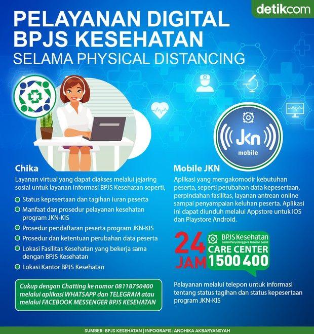 Ini Layanan Digital Bpjs Kesehatan Saat Physical Distancing Kesehatan Pelayan Inovasi