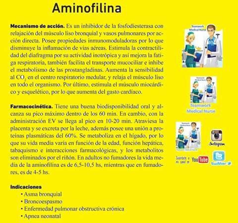 uso de la aminofilina para quemar grasa