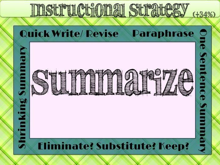Instructional Strategies Poster Set Marzanos 9 High Yield