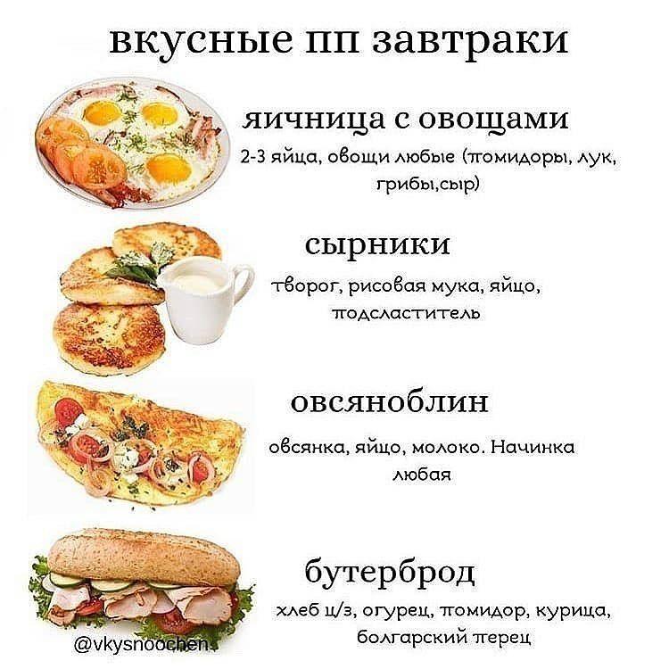 Питание для похудения рецепты