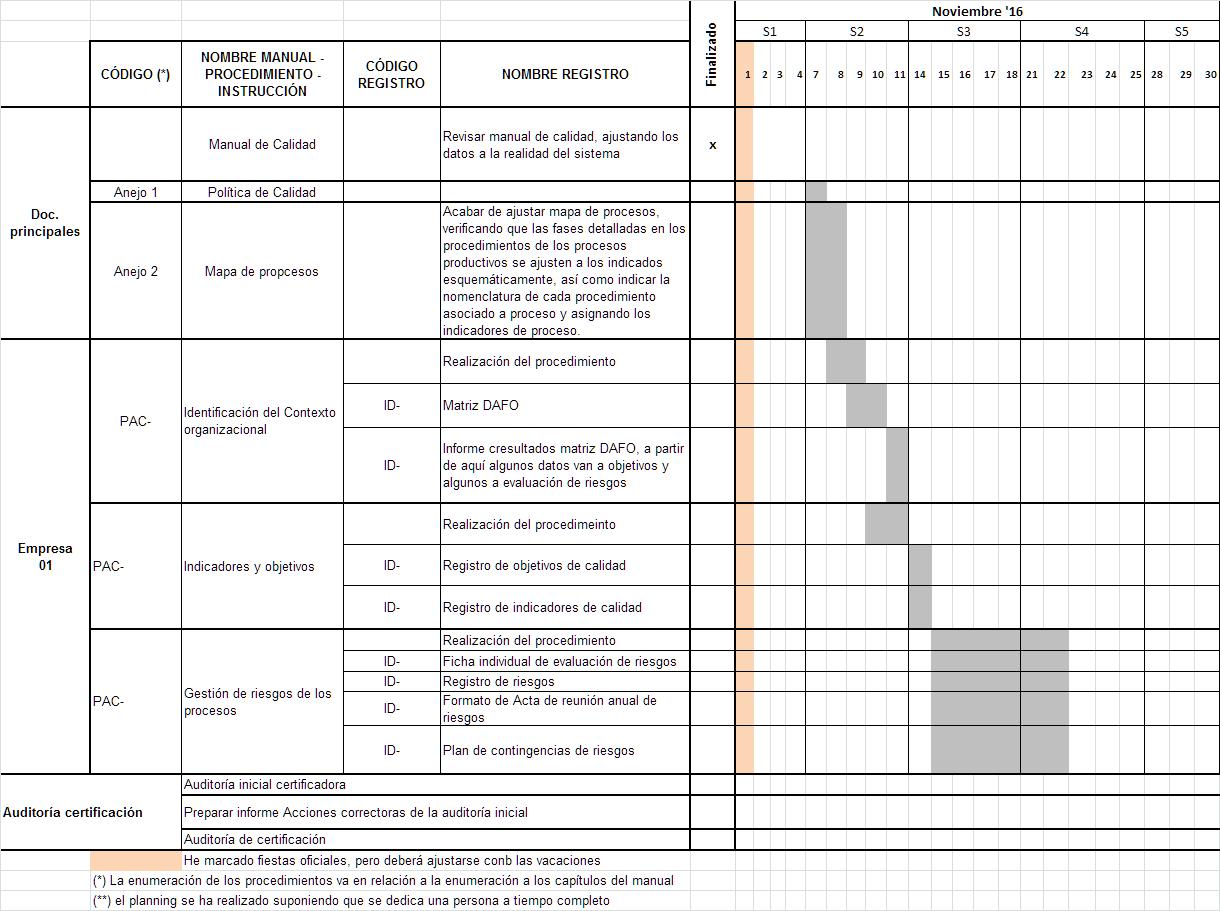 Herramienta de planificacin diagrama de gantt ccuart Image collections