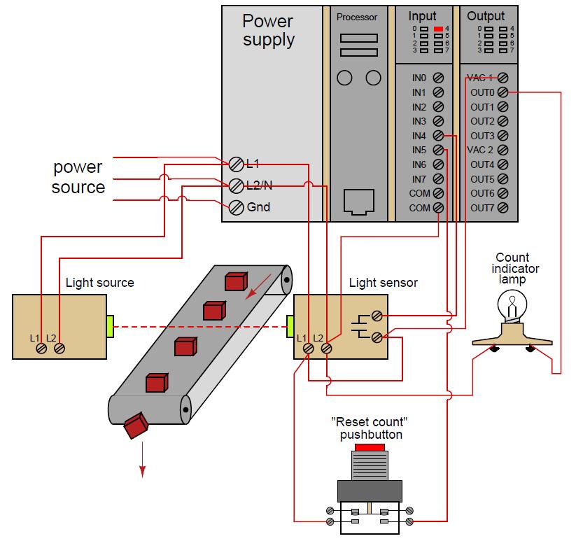 Plc Counter Logic Example Ladder Logic Plc Programming Electrical Engineering