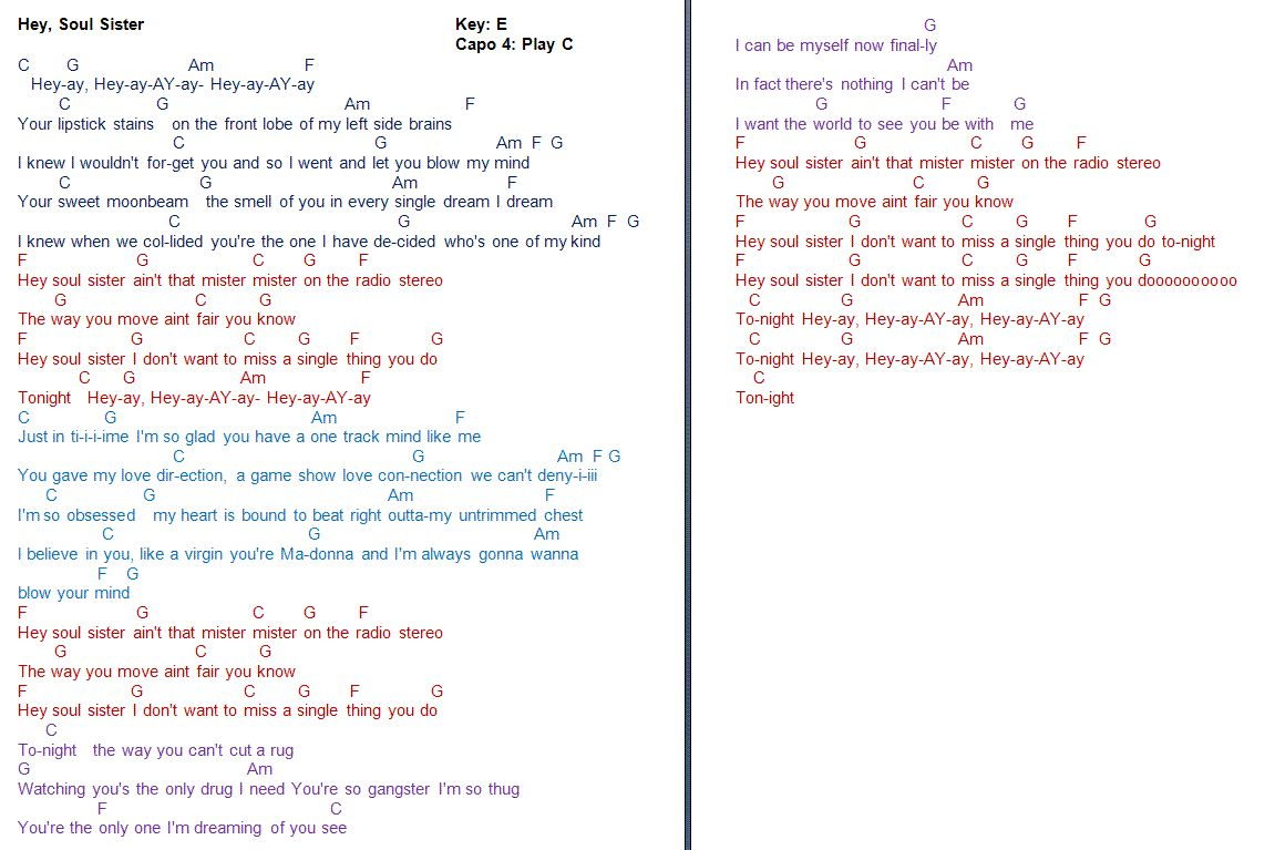 Hey Soul Sister Chords   Soul sisters, Music chords, Sheet music notes