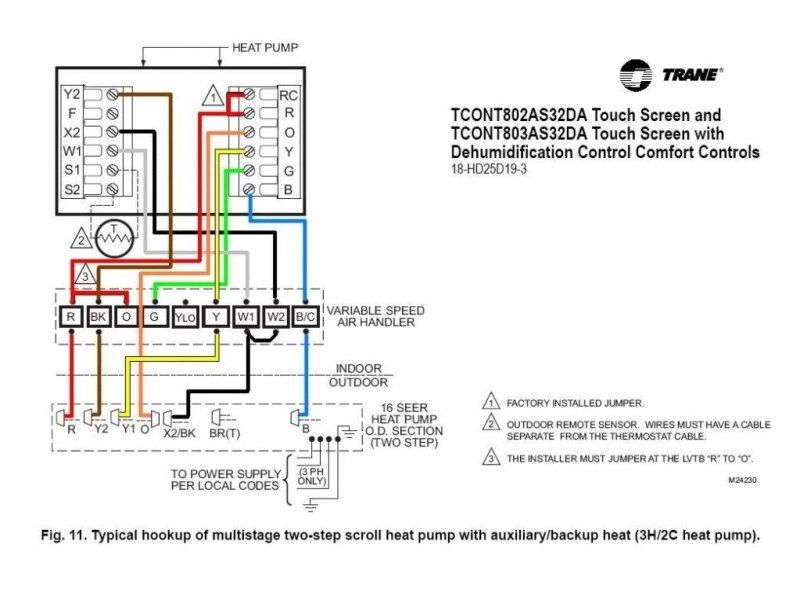 Cool Intertherm Thermostat Wiring Schematic Photos | Thermostat wiring,  Trane heat pump, Carrier heat pumpPinterest