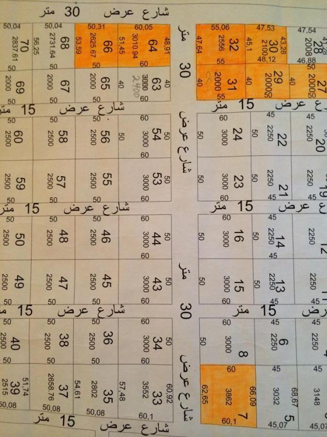 اراضي في الجله تصلح استراحات مستويه و المياه وفيره بأسعار رخيصه مغريه جدا جدا Periodic Table