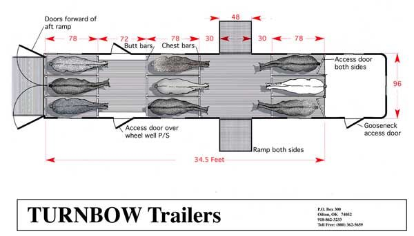 Bison Trailer Trailer Diagram Circuit Connection Diagram