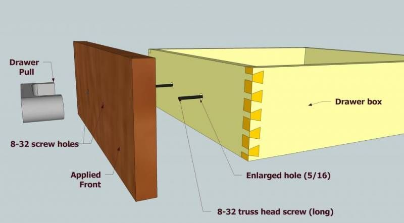 How Do You Attach Drawer Fronts Drawer Fronts Drawers Building Drawers