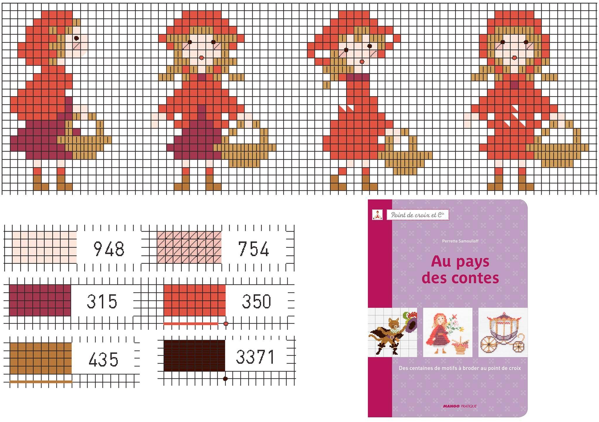 L Art Du Point De Croix free pattern share from fb l'art du fil / perrette