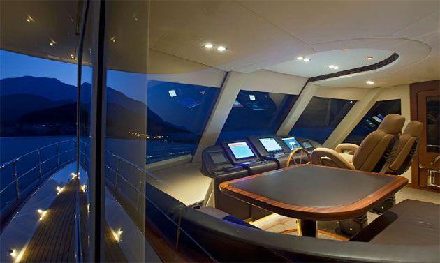 Super Mega Yachts Inside