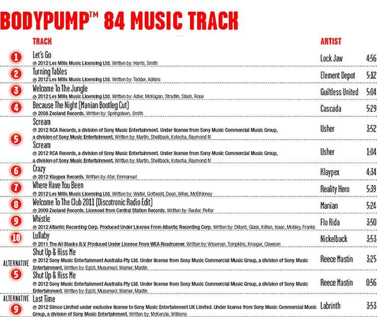 bodypump 92 choreography notes pdf