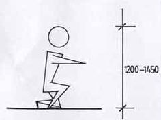 Anthropometric data and ergonomic data for interior design and decorating,  showing measurements and diagrams, essential for designing furniture and  joinery.