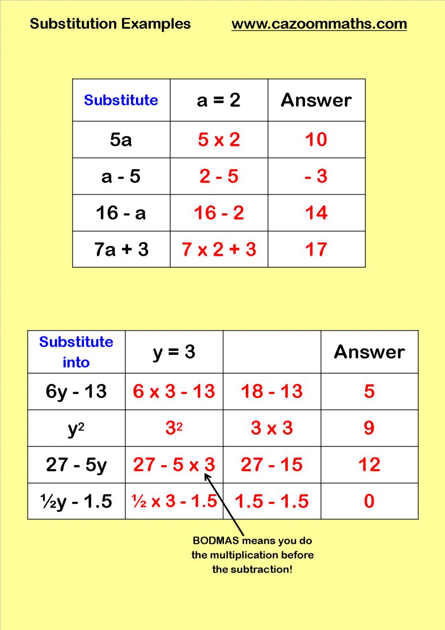 Fun Algebra Worksheets Ks3 And Ks4 Algebra Maths Resources Math Expressions Algebra Worksheets Algebra Resources