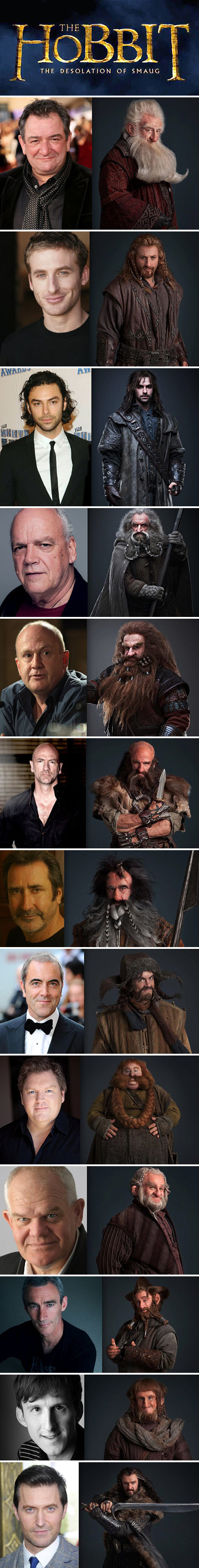 Here Is What 13 Notable Actors Who Play Dwarves In The