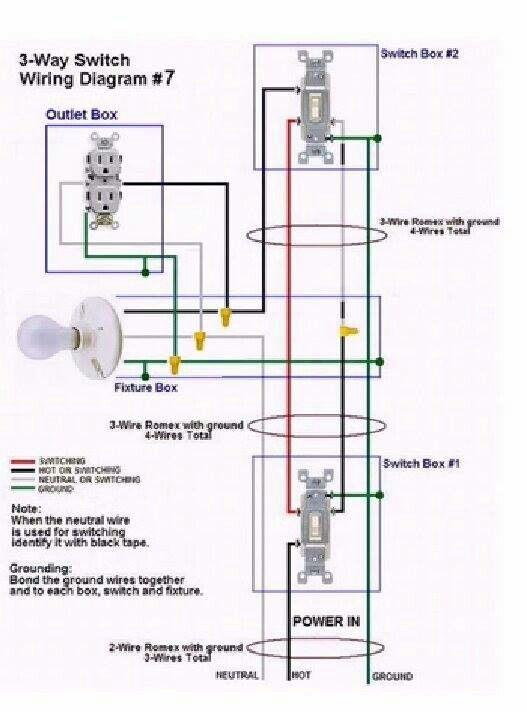 Surprising 3 Way Switch Wiring Diagram 7 Electrical Services 3 Way Switch Wiring Digital Resources Anistprontobusorg