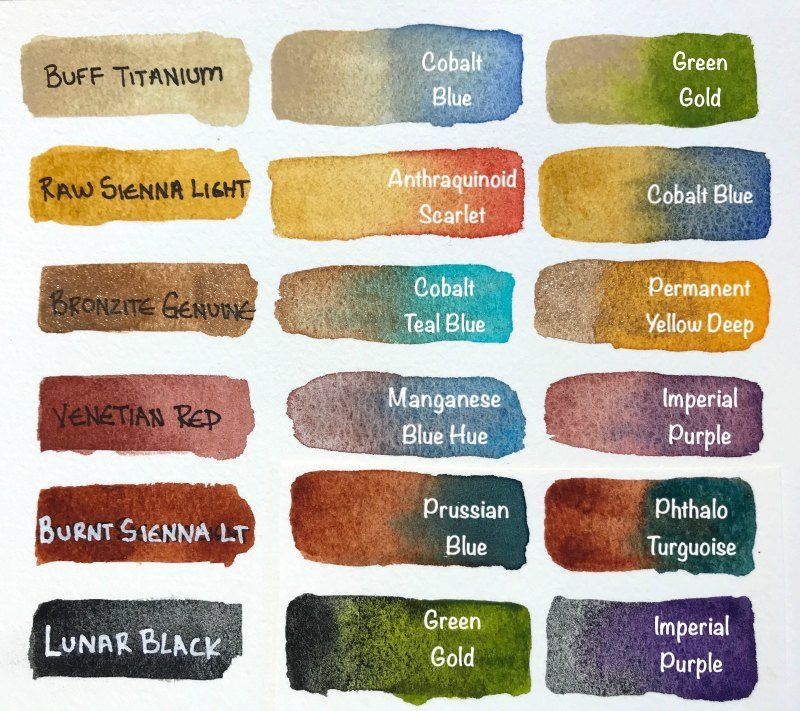 Brenda Swenson Watercolor Mixing Color Mixing Chart Watercolor